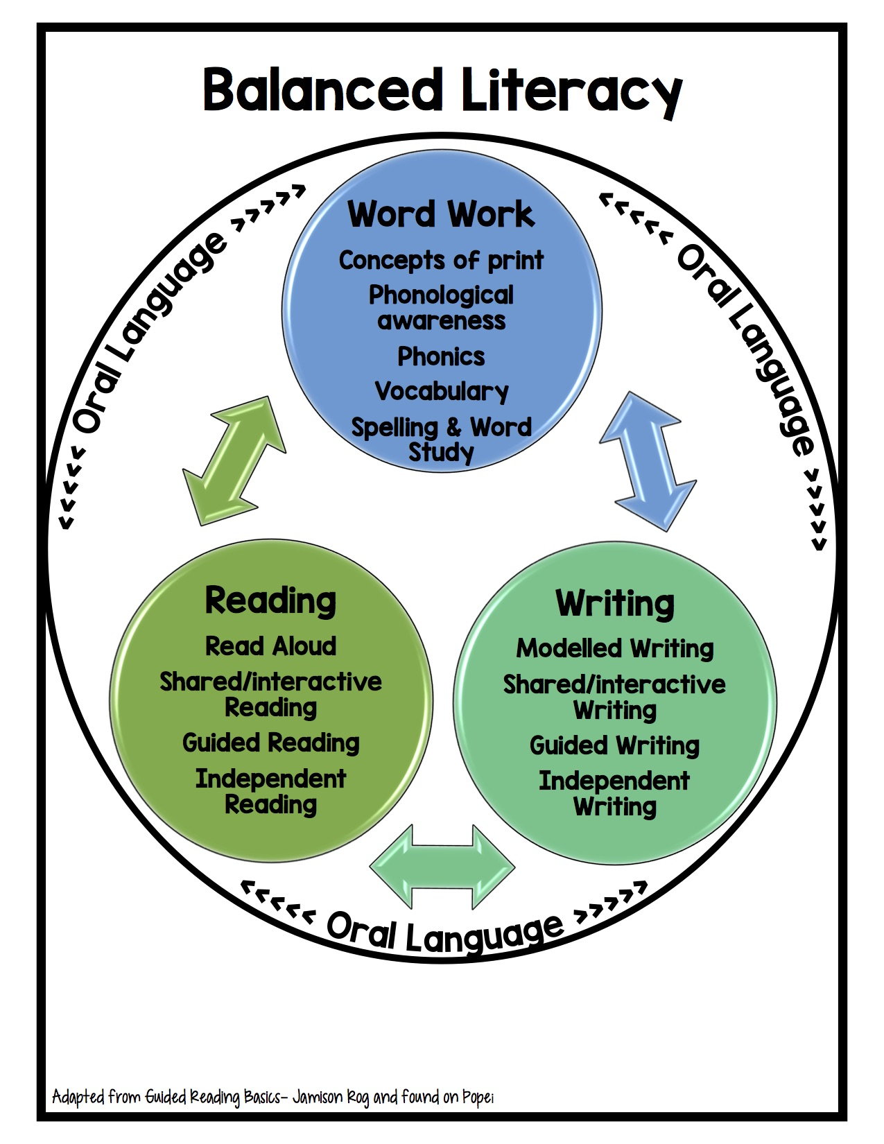 balanced literacy framework School district created on 7/25/07 - 1 - last revision 10/27/08 monticello  central school district balanced literacy framework grades k-5.